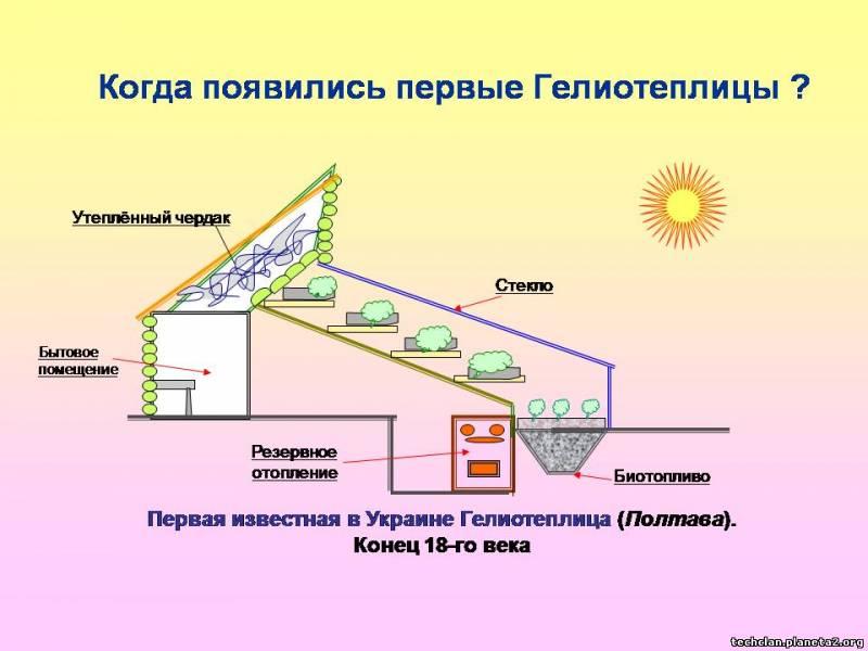 Солнечный коллектор своими руками для теплицы